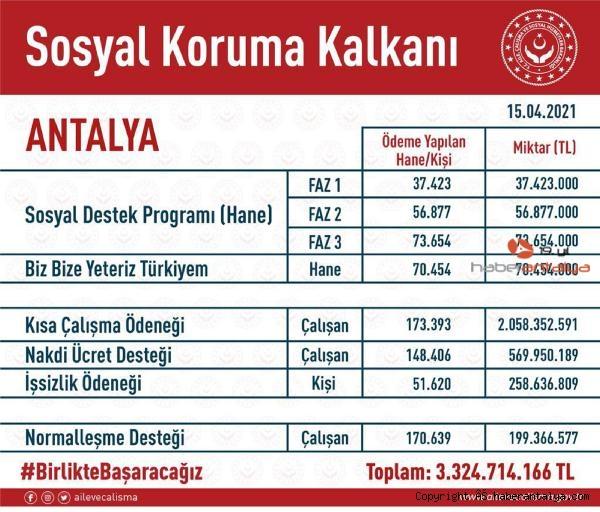 2021/04/ak-parti-il-baskani-tastan-antalyaya-destek-aciklamasi-58bd713e58ca-2.jpg