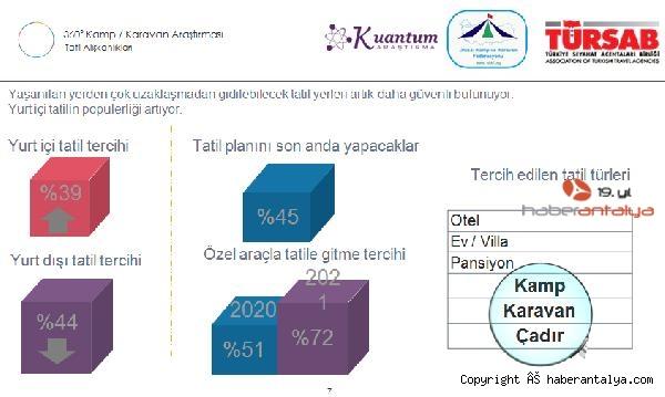 2021/08/pandemide-cadir-ve-kamp-tatil-tercihiartti-870a3bce40fc-2.jpg