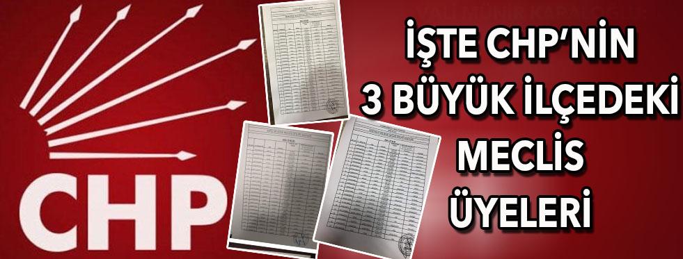 İşte CHP'nin Konyaaltı, Kepez ve Muratpaşa meclis üye listeleri