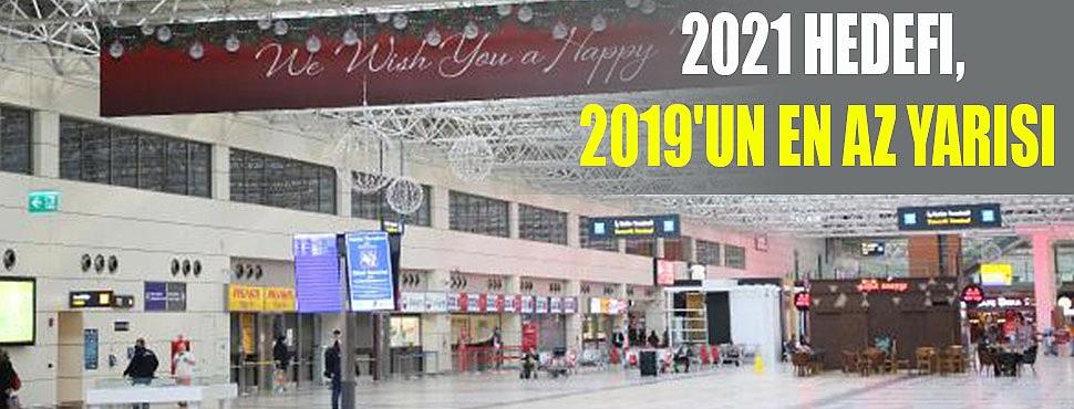 Antalya Havalimanı 2021 hedefi, 2019'un en az yarısı
