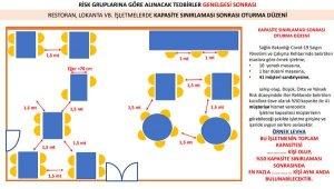 Antalya Hıfzıssıhha Kurulu normalleşme kararlarını açıkladı !