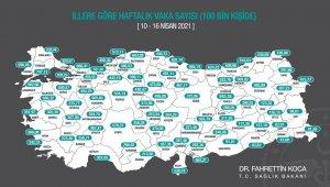 Antalya'da kırmızı kod; 301,65 !