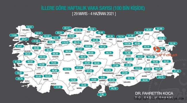 Antalya'da vaka sayılarında gerileme sürüyor !