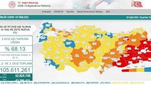 Antalya aşıda Türkiye ortalamasının üzerinde