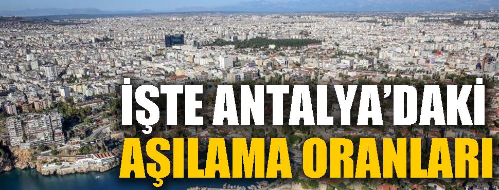İşte Antalya'daki aşılama oranları