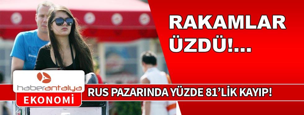 RUS PAZARINDA YÜZDE 81'LİK KAYIP!